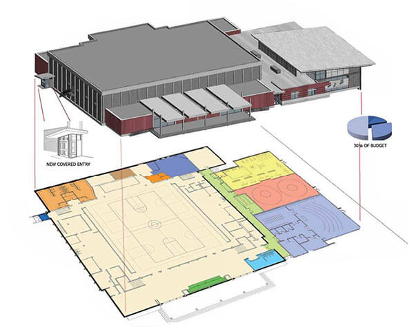Williams Consulting - Beaverhead County High School - Design Concept